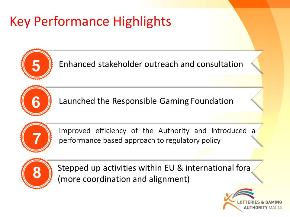 5 67 8 Enhanced stakeholder outreach and consultation Launched the Responsible Gaming Foundation Improved efficiency of the Authority and introduced a