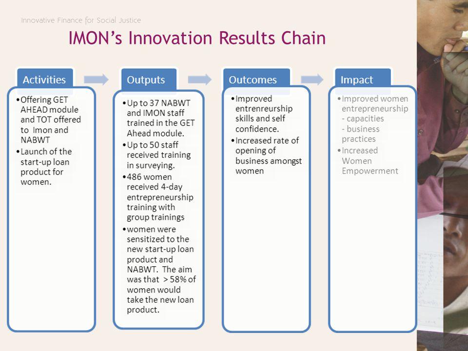 IMON's Research Methodology 1.Training of Staff  37 IMON staff members trained on surveying, innovation methodology, and women entrepreneurship training (Aug 09).