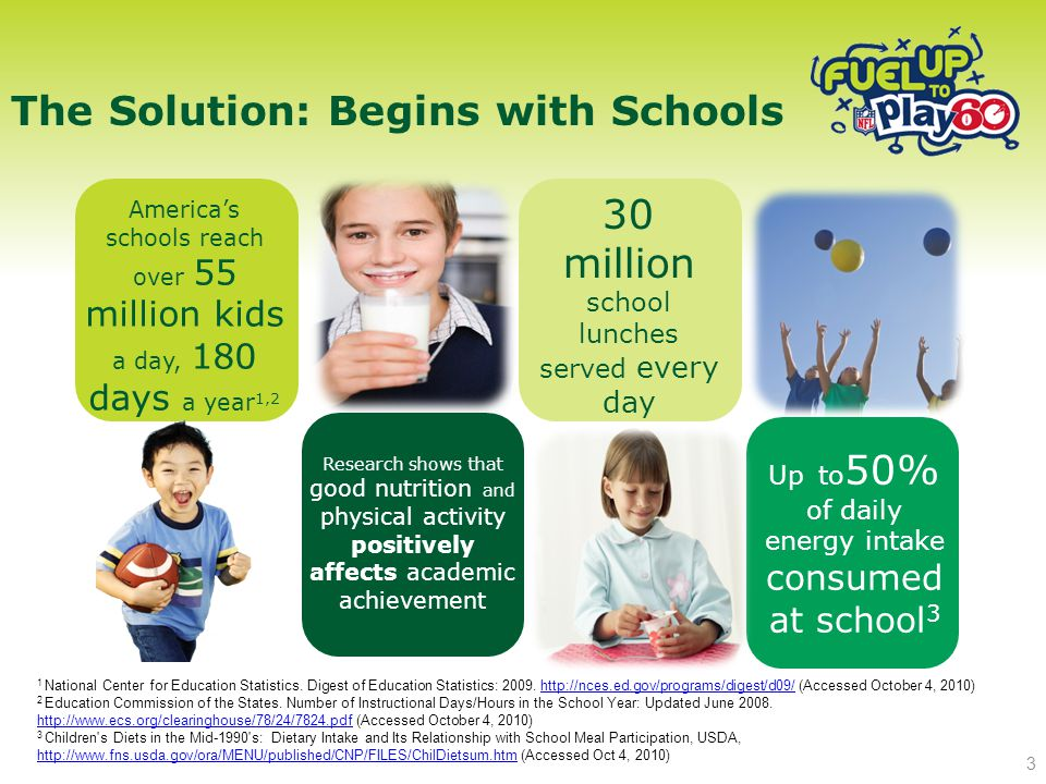 The Solution: Begins with Schools America's schools reach over 55 million kids a day, 180 days a year 1,2 30 million school lunches served every day Research shows that good nutrition and physical activity positively affects academic achievement Up to 50% of daily energy intake consumed at school 3 3 1 National Center for Education Statistics.