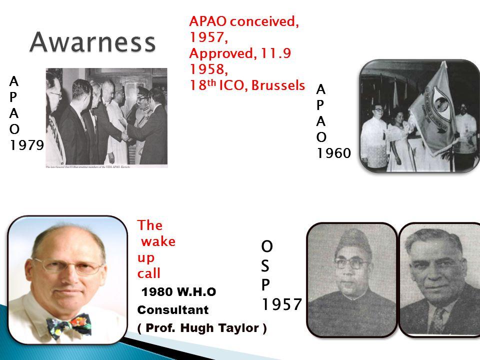 HRD (Eye care team) 1980 2006 Ophthalmologist 80 2000 Comm.