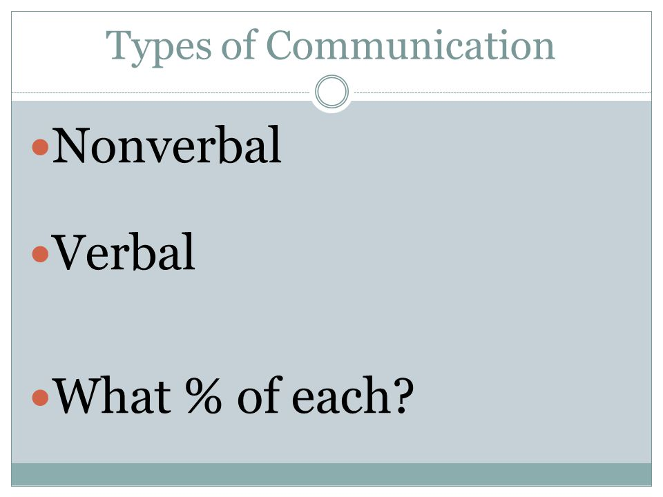 Types of Communication Nonverbal Verbal What % of each?