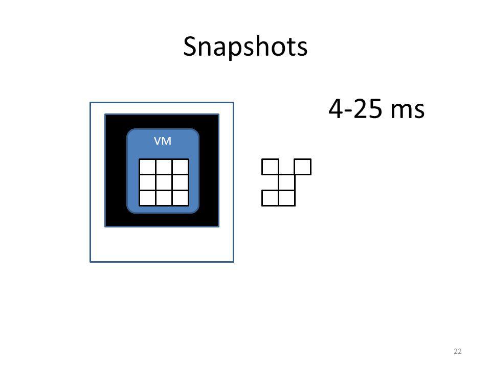 Snapshots 22 VM 4-25 ms