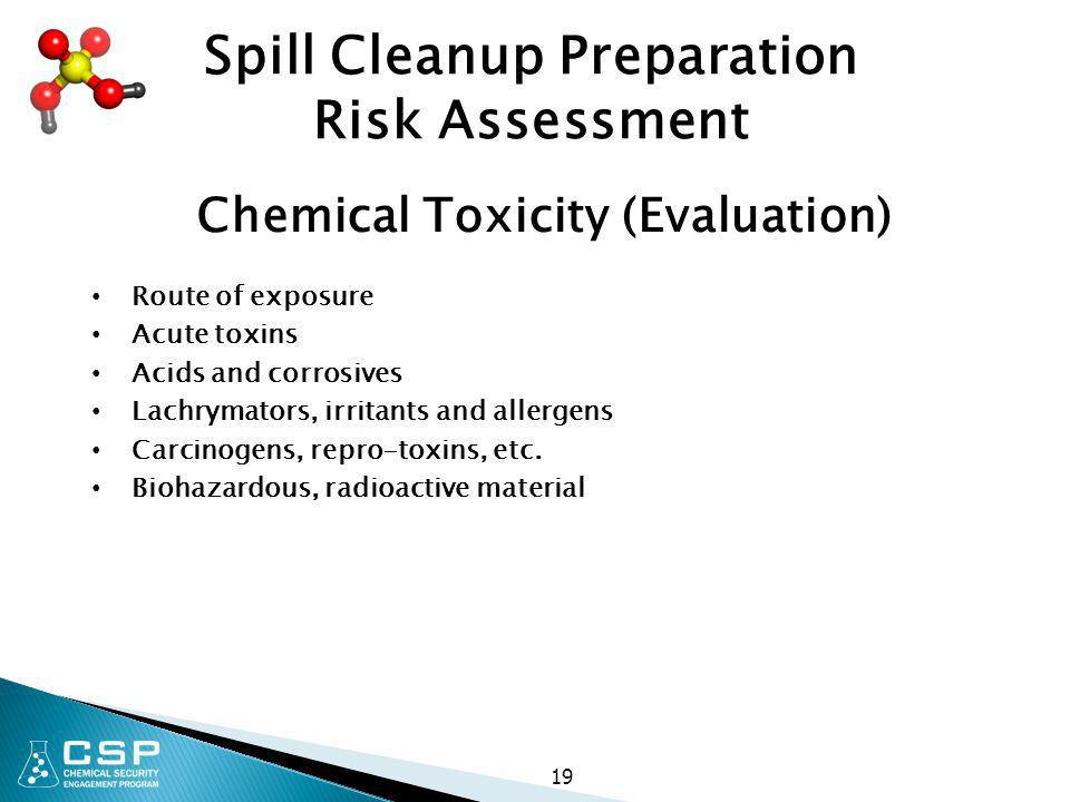19 Spill Cleanup Preparation Risk Assessment Route of exposure Acute toxins Acids and corrosives Lachrymators, irritants and allergens Carcinogens, re