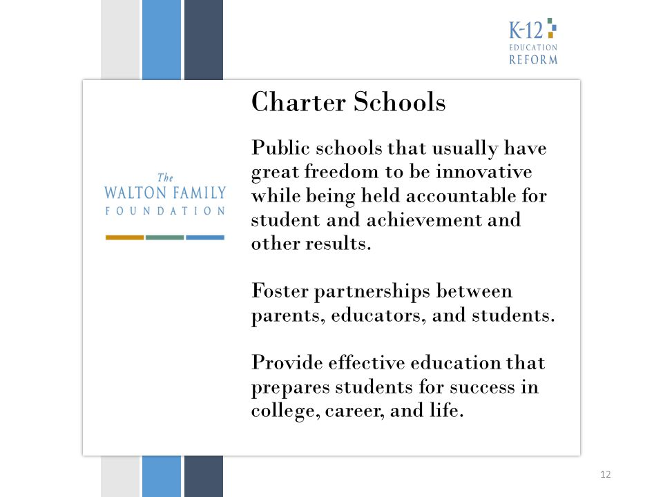 Charter Schools Public schools that usually have great freedom to be innovative while being held accountable for student and achievement and other results.