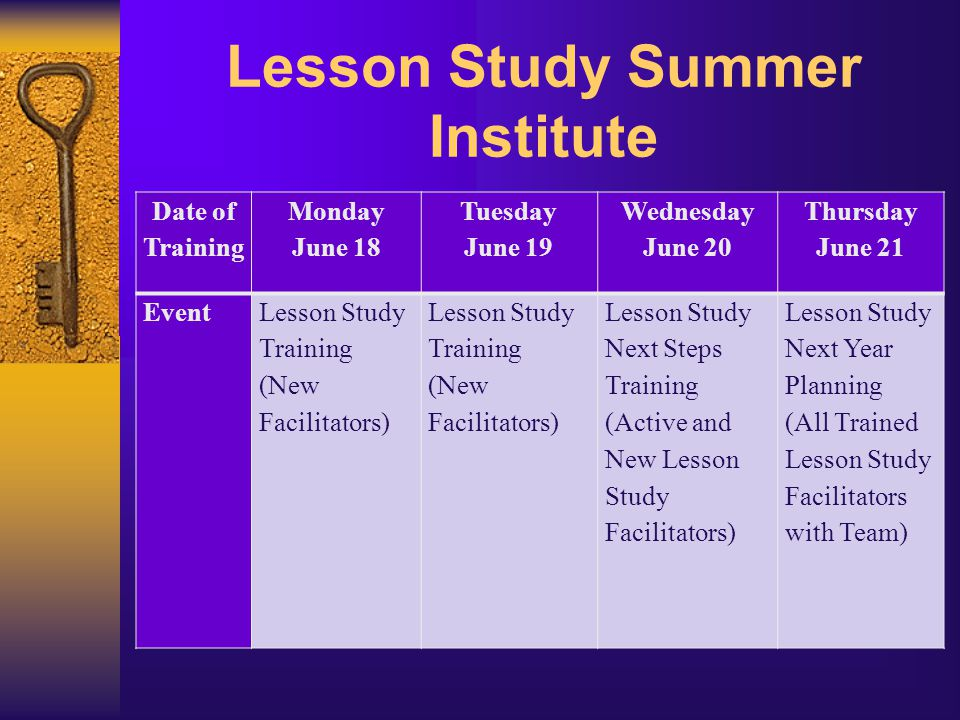 Lesson Study Summer Institute Date of Training Monday June 18 Tuesday June 19 Wednesday June 20 Thursday June 21 EventLesson Study Training (New Facil