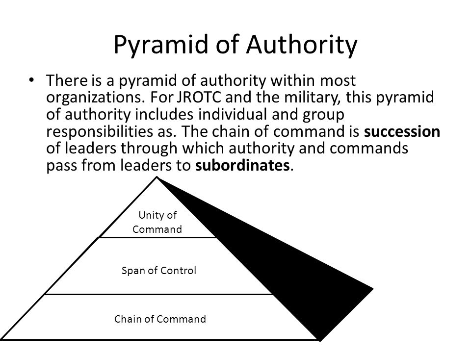 Pyramid of Authority There is a pyramid of authority within most organizations. For JROTC and the military, this pyramid of authority includes individ