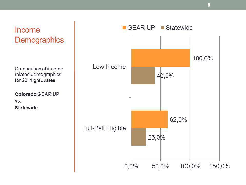 Progress Report 50%+ Mastery Pre-Algebra course progress through December 2012.