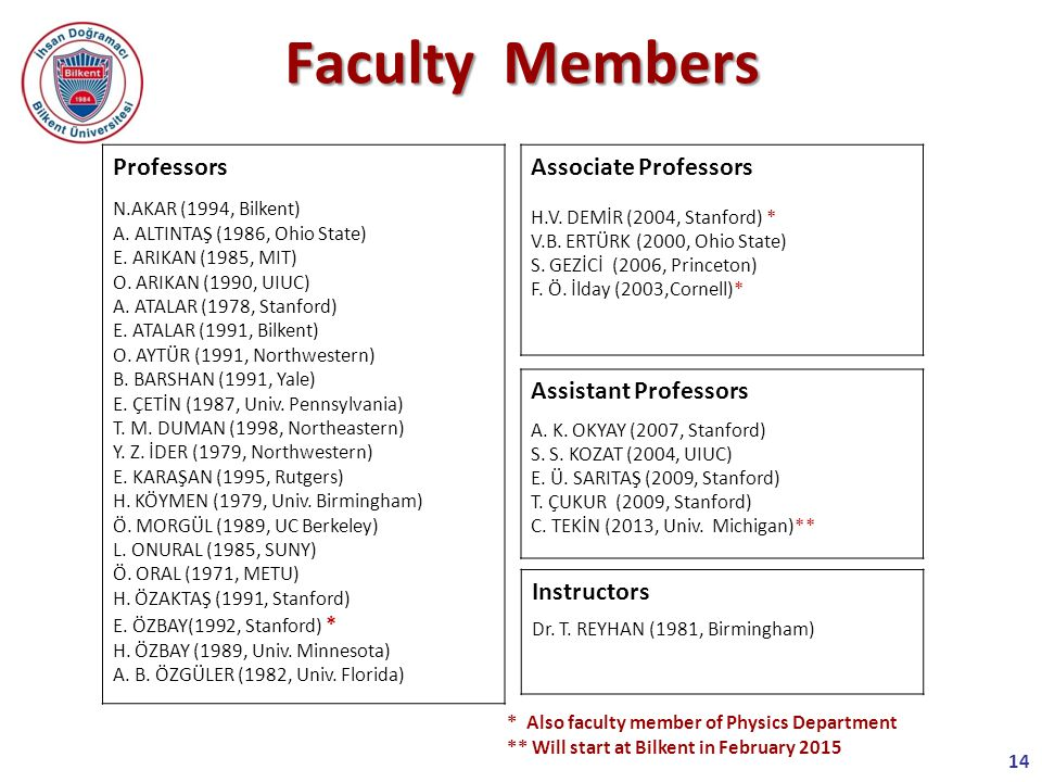 14 Akademik Kadro Faculty Members Assistant Professors A.