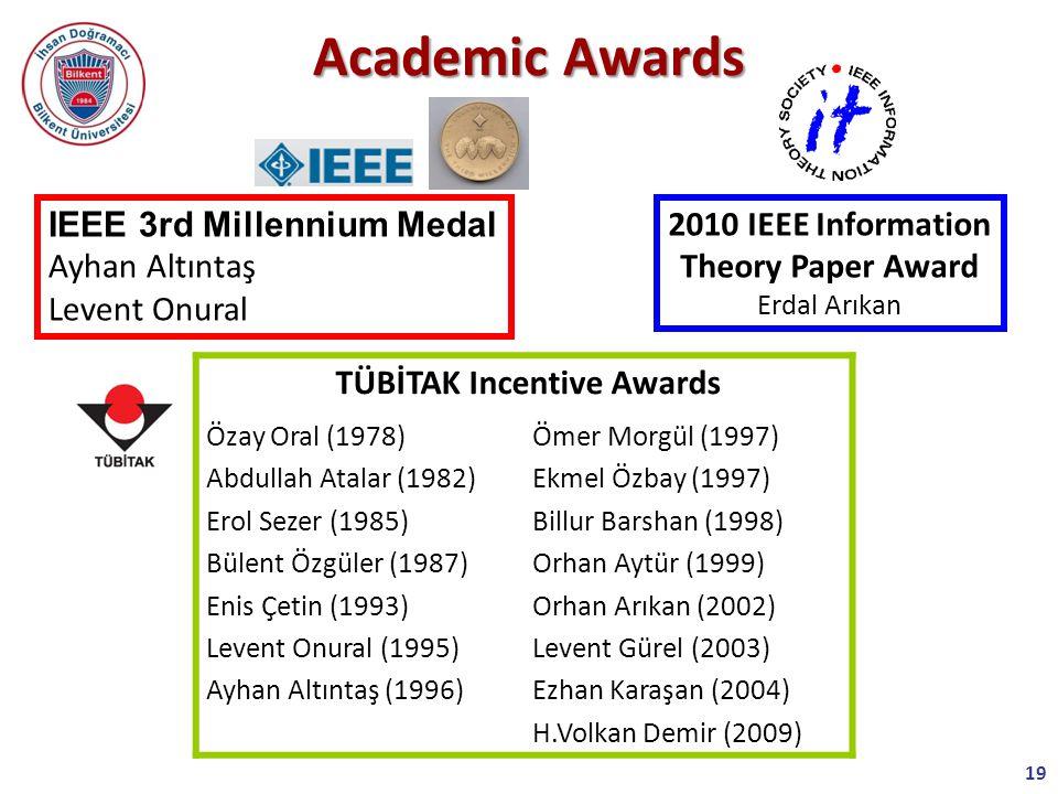 19 Akademik Ödüller IEEE 3rd Millennium Medal Ayhan Altıntaş Levent Onural TÜBİTAK Incentive Awards Özay Oral (1978) Abdullah Atalar (1982) Erol Sezer (1985) Bülent Özgüler (1987) Enis Çetin (1993) Levent Onural (1995) Ayhan Altıntaş (1996) Ömer Morgül (1997) Ekmel Özbay (1997) Billur Barshan (1998) Orhan Aytür (1999) Orhan Arıkan (2002) Levent Gürel (2003) Ezhan Karaşan (2004) H.Volkan Demir (2009) 2010 IEEE Information Theory Paper Award Erdal Arıkan Academic Awards