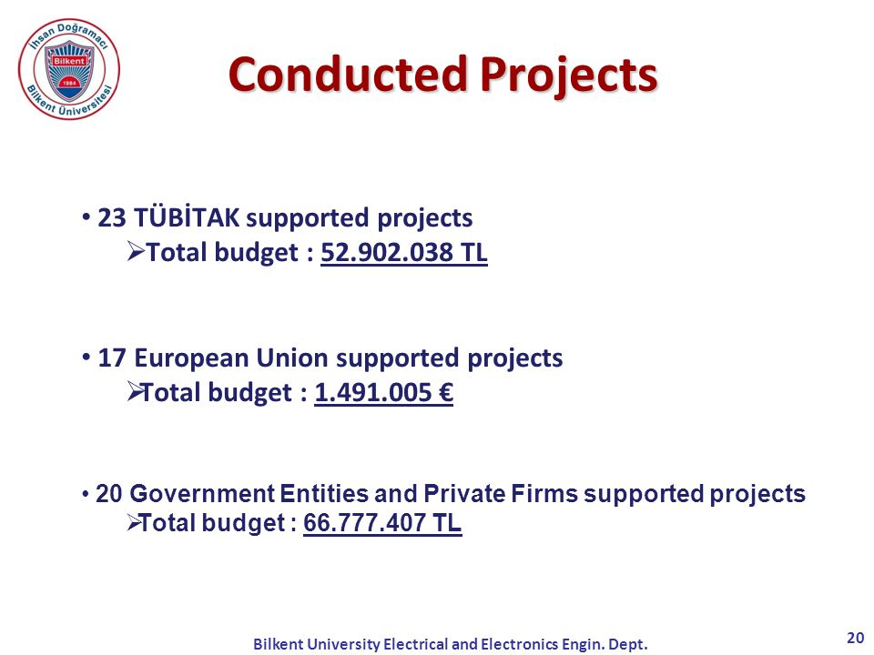 Conducted Projects Bilkent University Electrical and Electronics Engin. Dept. 20 23 TÜBİTAK supported projects  Total budget : 52.902.038 TL 17 Europ