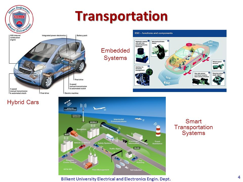 Hybrid Cars Embedded Systems Smart Transportation Systems Transportation Bilkent University Electrical and Electronics Engin. Dept. 4
