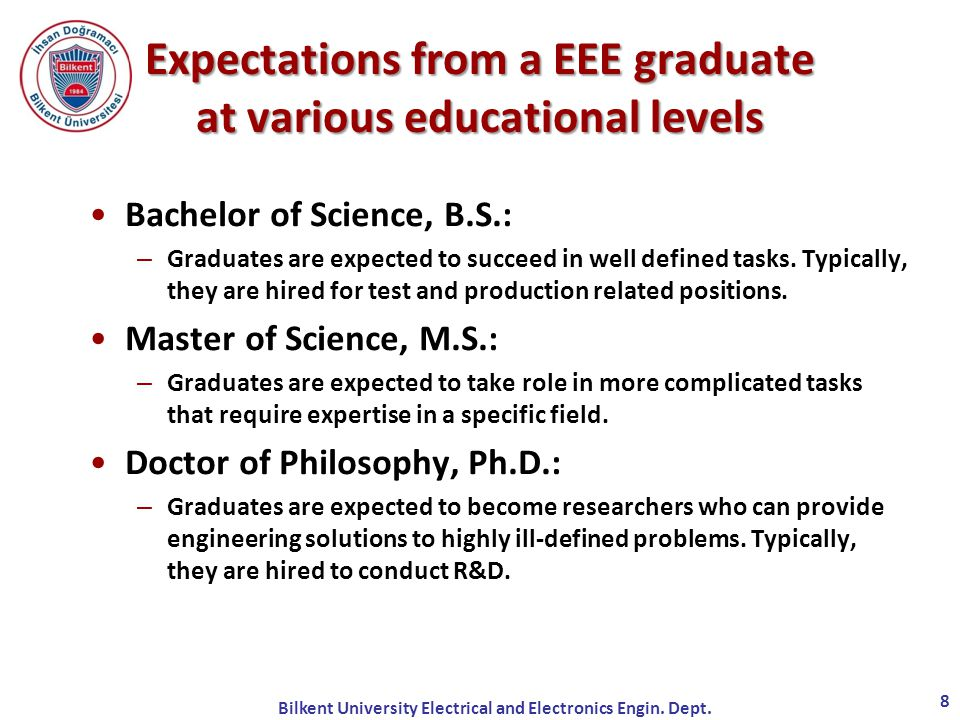 8 Expectations from a EEE graduate at various educational levels Bachelor of Science, B.S.: – Graduates are expected to succeed in well defined tasks.