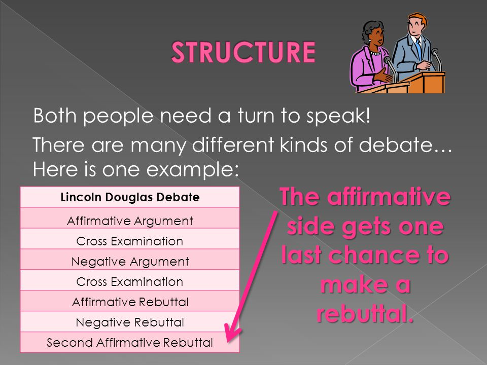 Both people need a turn to speak! There are many different kinds of debate… Here is one example: Lincoln Douglas Debate Affirmative Argument Cross Exa