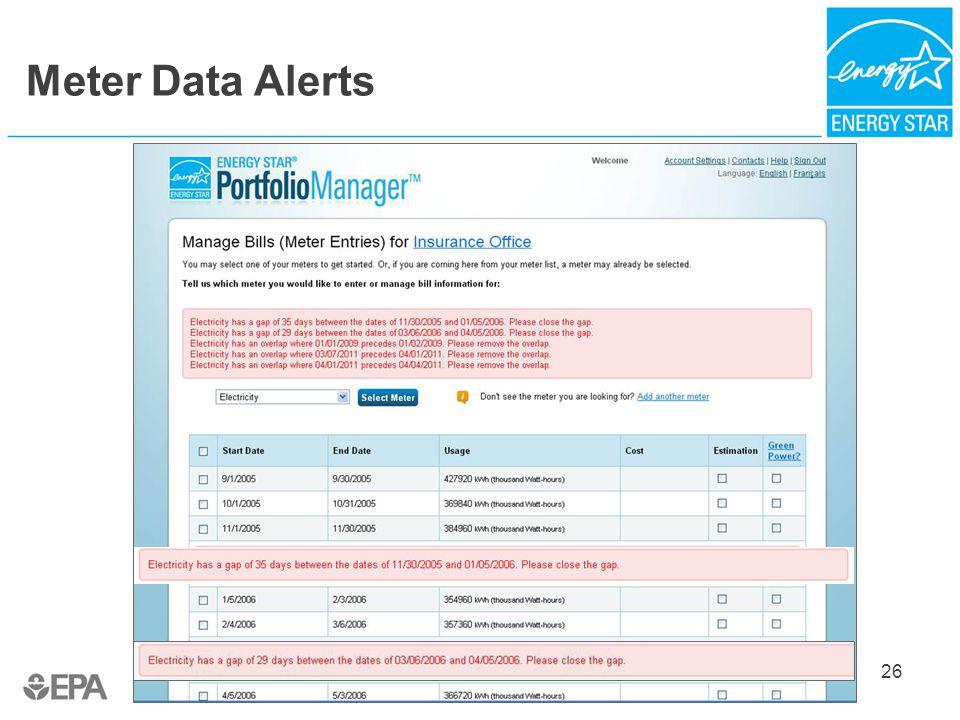 Meter Data Alerts 26