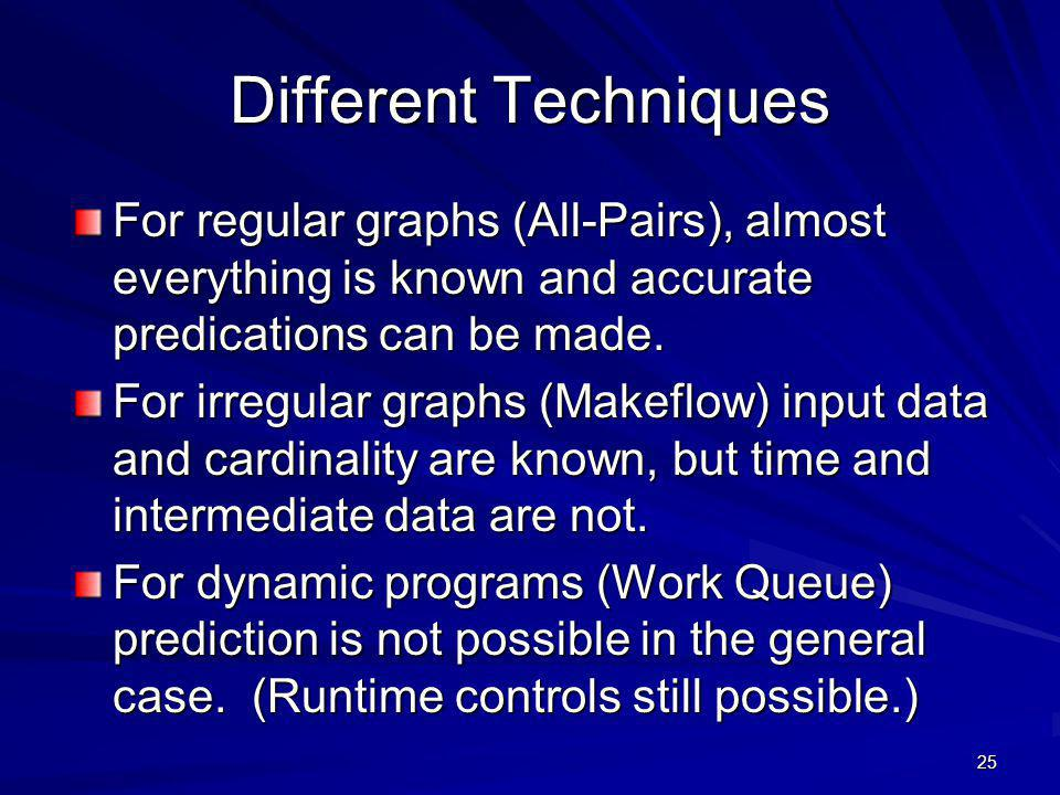 Different Techniques For regular graphs (All-Pairs), almost everything is known and accurate predications can be made.