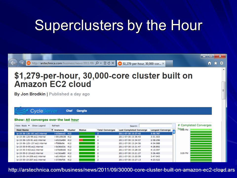 Superclusters by the Hour 8 http://arstechnica.com/business/news/2011/09/30000-core-cluster-built-on-amazon-ec2-cloud.ars