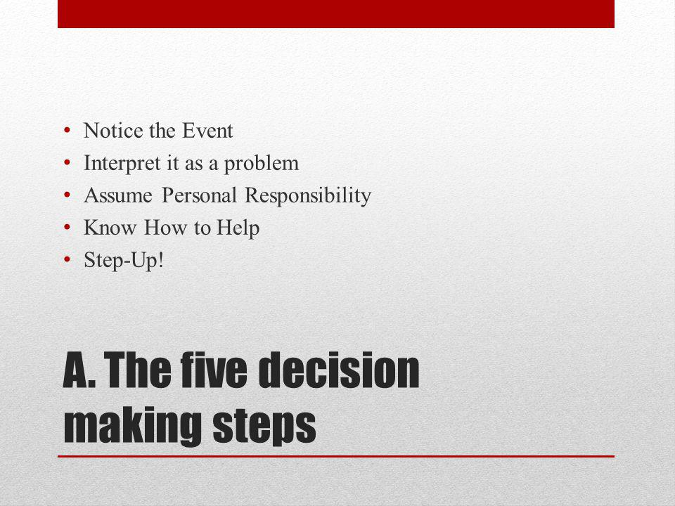 A. The five decision making steps Notice the Event Interpret it as a problem Assume Personal Responsibility Know How to Help Step-Up!