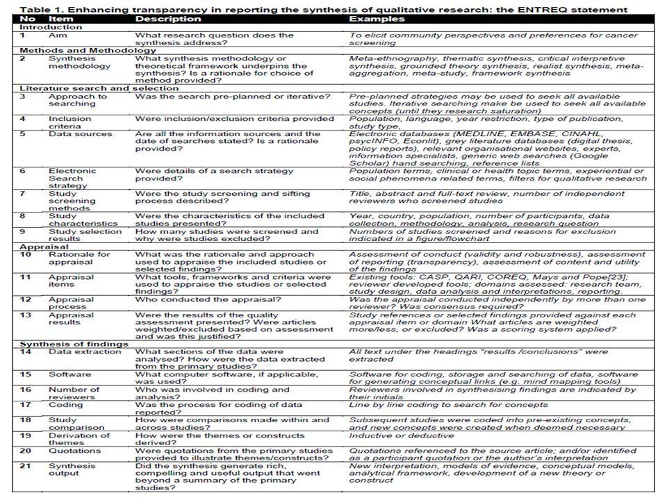 PRISMA – Explanation & Elaboration PRISMA Explanation and Elaboration document (http://www.plosmedicine.org/article/info:doi/10.13 71/journal.pmed.1000100 ) explains and illustrates principles underlying PRISMA Statement.http://www.plosmedicine.org/article/info:doi/10.13 71/journal.pmed.1000100 Used in conjunction with PRISMA Statement.