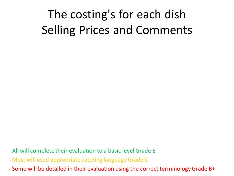 The costing s for each dish Selling Prices and Comments