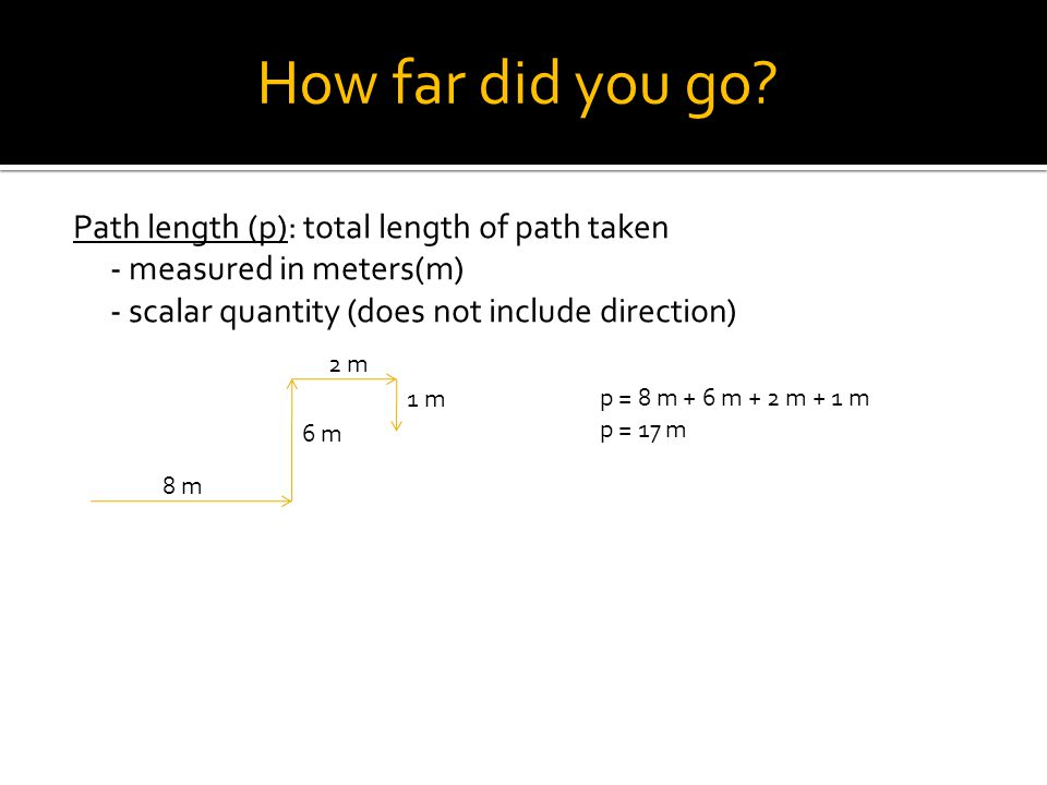 Path length (p): total length of path taken - measured in meters(m) - scalar quantity (does not include direction) How far did you go.