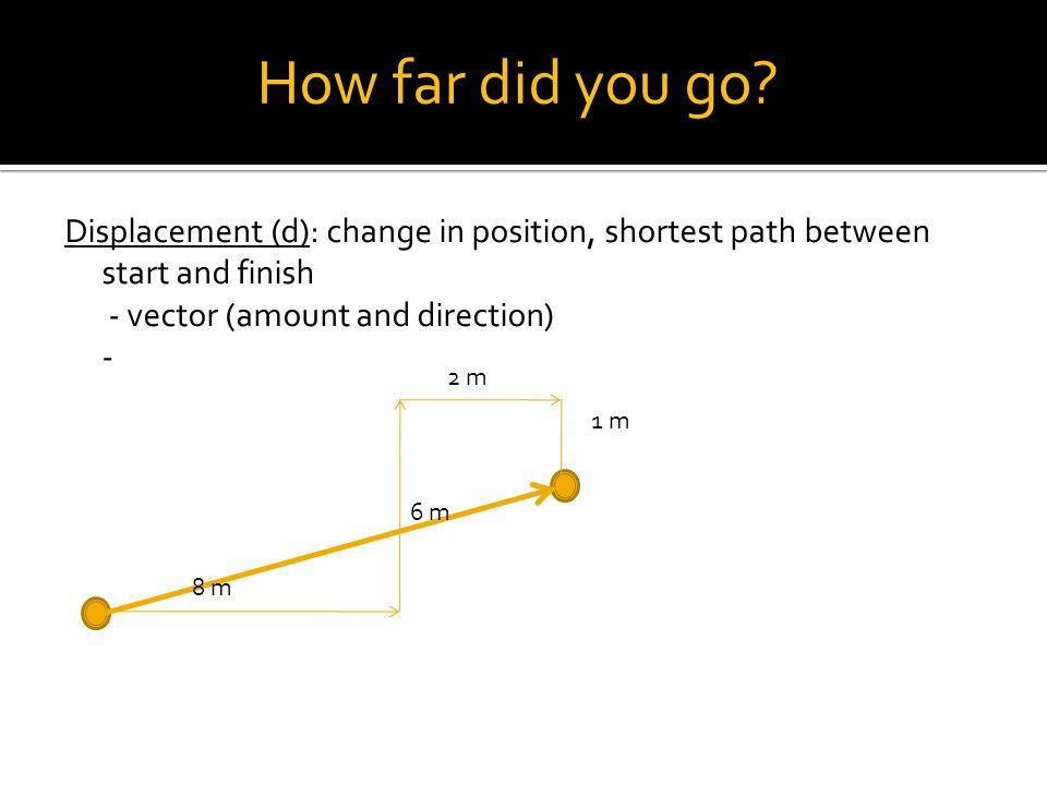 6 m3 m Path Length = Displacement =9 m9 m right 6 m 3 m Path Length = Displacement =9 m3 m left 6 m 3 m Path Length = Displacement =9 m?