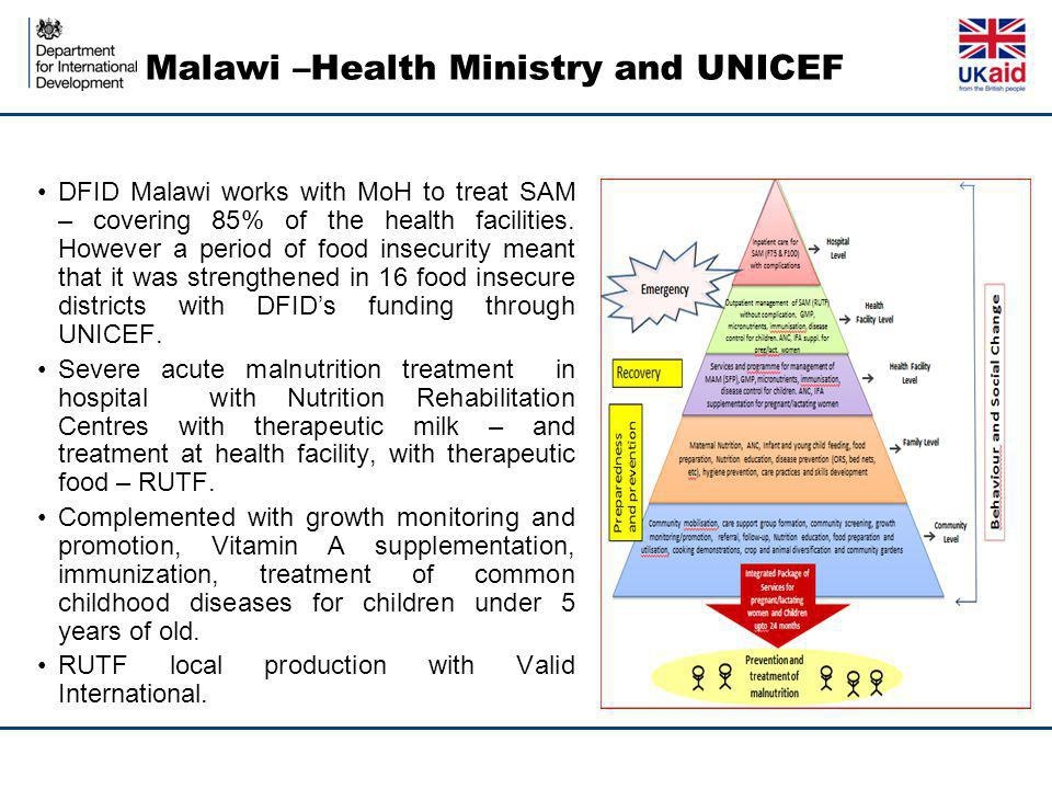 Malawi –Health Ministry and UNICEF DFID Malawi works with MoH to treat SAM – covering 85% of the health facilities.