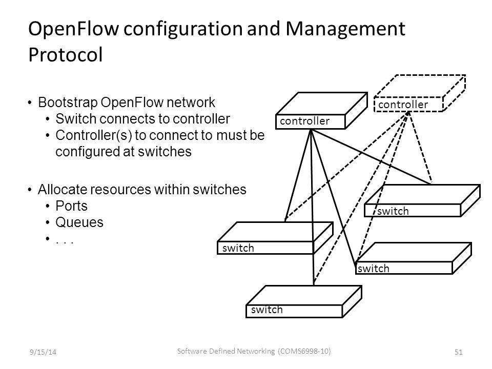 Bootstrap OpenFlow network Switch connects to controller Controller(s) to connect to must be configured at switches Allocate resources within switches