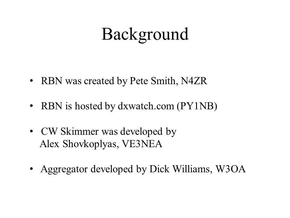 Background RBN was created by Pete Smith, N4ZR RBN is hosted by dxwatch.com (PY1NB) CW Skimmer was developed by Alex Shovkoplyas, VE3NEA Aggregator developed by Dick Williams, W3OA