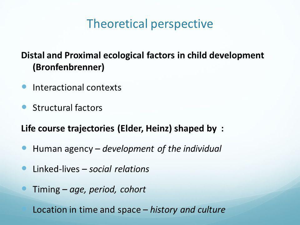 Theoretical perspective Distal and Proximal ecological factors in child development (Bronfenbrenner) Interactional contexts Structural factors Life course trajectories (Elder, Heinz) shaped by : Human agency – development of the individual Linked-lives – social relations Timing – age, period, cohort Location in time and space – history and culture