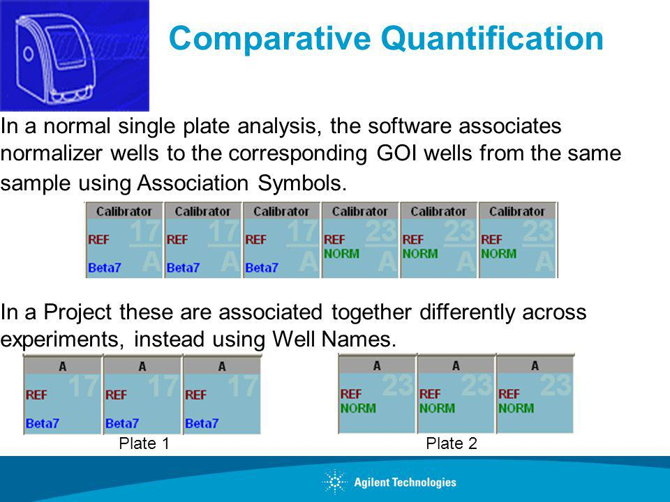 Comparative Quantification In a normal single plate analysis, the software associates normalizer wells to the corresponding GOI wells from the same sa