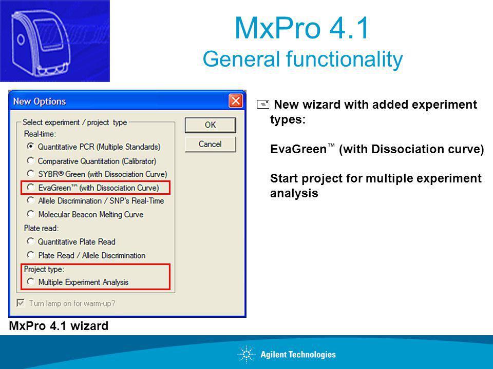 MxPro Software Organization User-friendly navigation