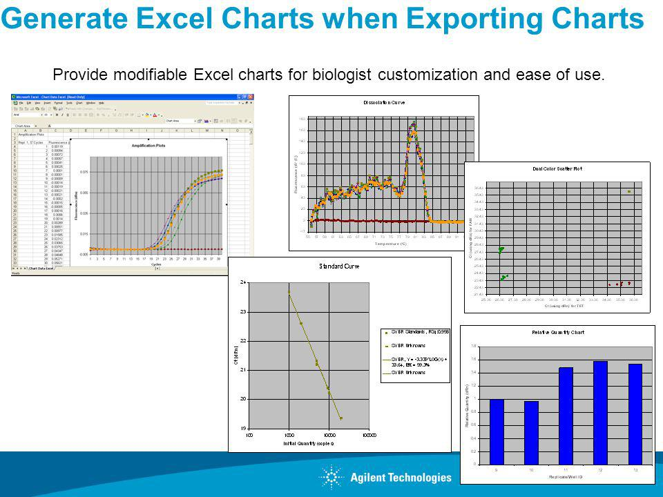 Generate Excel Charts when Exporting Charts Provide modifiable Excel charts for biologist customization and ease of use.