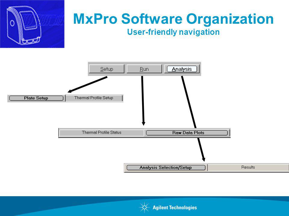 MxPro 4.1 General functionality Plate Setup: + No well names in standard view in previous versions.