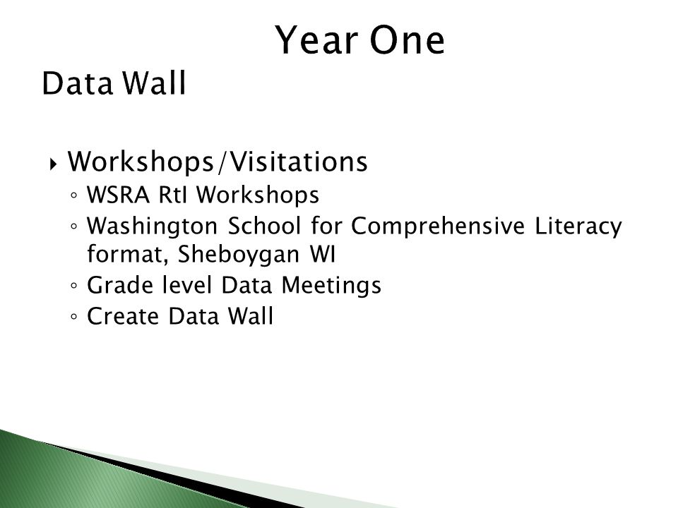  Workshops/Visitations ◦ WSRA RtI Workshops ◦ Washington School for Comprehensive Literacy format, Sheboygan WI ◦ Grade level Data Meetings ◦ Create Data Wall