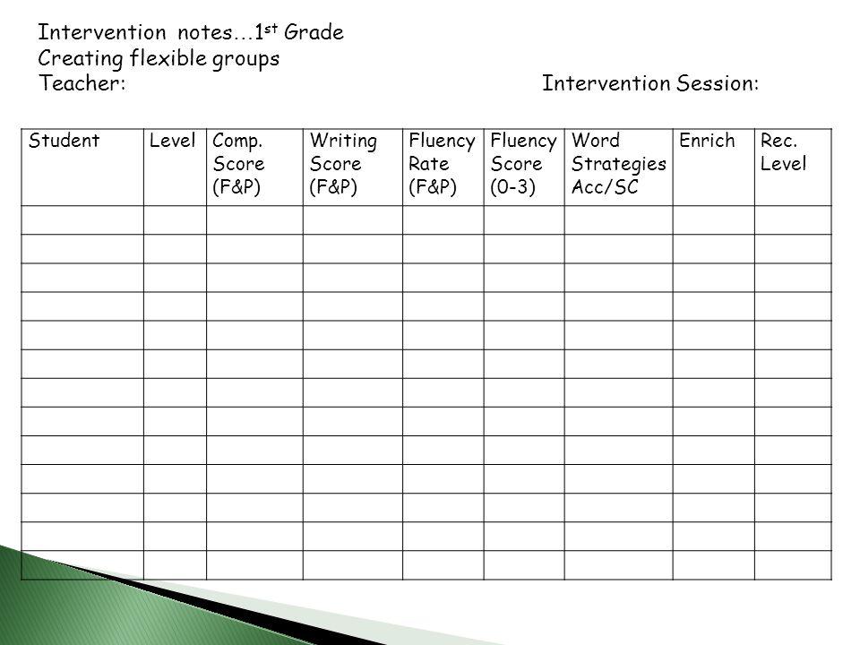 StudentLevelComp. Score (F&P) Writing Score (F&P) Fluency Rate (F&P) Fluency Score (0-3) Word Strategies Acc/SC EnrichRec. Level Intervention notes …