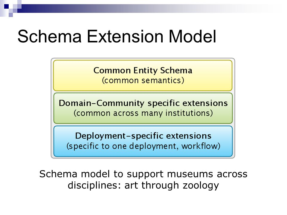 Schema Extension Model Schema model to support museums across disciplines: art through zoology