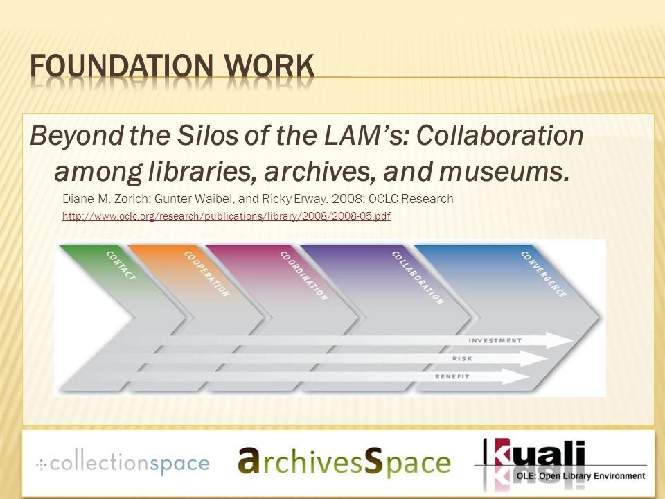 Beyond the Silos of the LAM's: Collaboration among libraries, archives, and museums.