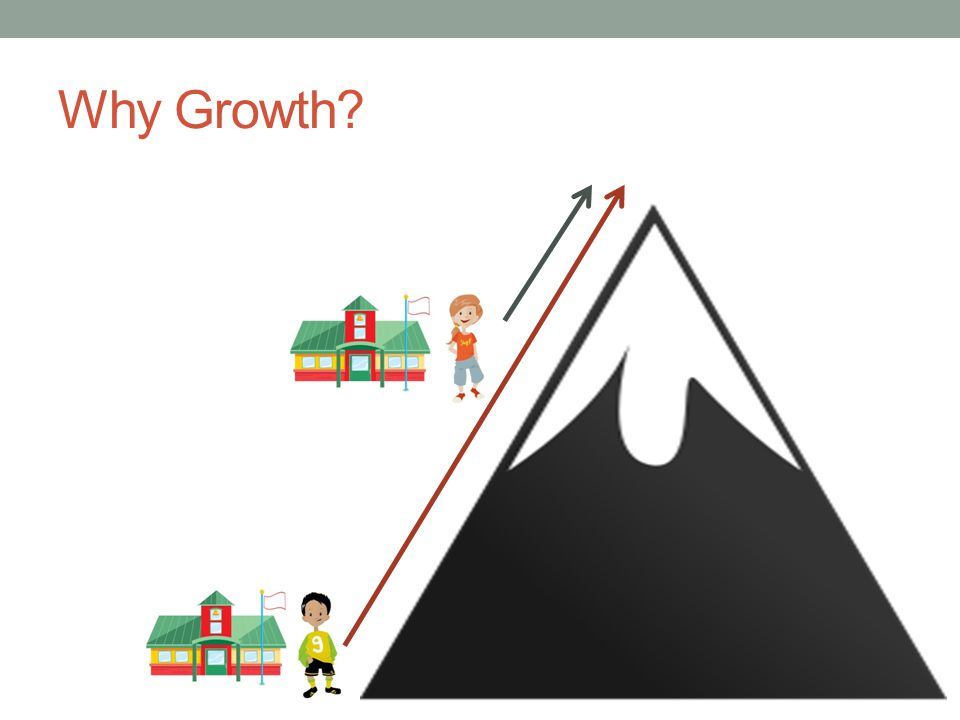 Why Growth