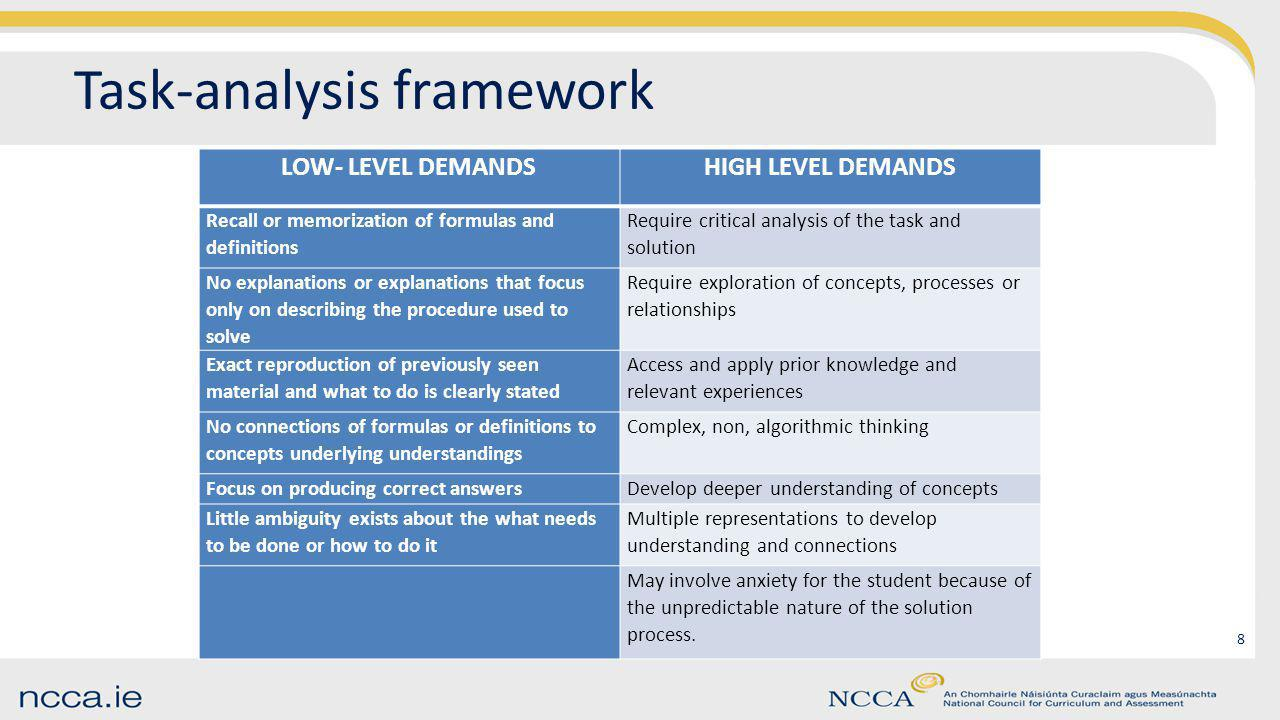 Task-analysis framework LOW- LEVEL DEMANDSHIGH LEVEL DEMANDS Recall or memorization of formulas and definitions Require critical analysis of the task and solution No explanations or explanations that focus only on describing the procedure used to solve Require exploration of concepts, processes or relationships Exact reproduction of previously seen material and what to do is clearly stated Access and apply prior knowledge and relevant experiences No connections of formulas or definitions to concepts underlying understandings Complex, non, algorithmic thinking Focus on producing correct answersDevelop deeper understanding of concepts Little ambiguity exists about the what needs to be done or how to do it Multiple representations to develop understanding and connections May involve anxiety for the student because of the unpredictable nature of the solution process.