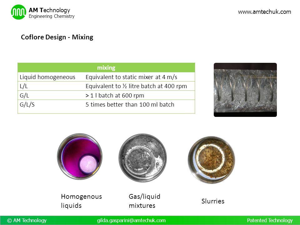 © AM Technology gilda.gasparini@amtechuk.com Patented Technology www.amtechuk.com AM Technology Engineering Chemistry mixing Liquid homogeneousEquival