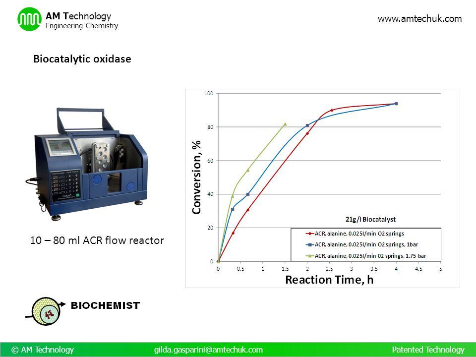 © AM Technology gilda.gasparini@amtechuk.com Patented Technology www.amtechuk.com AM Technology Engineering Chemistry Biocatalytic oxidase 10 – 80 ml