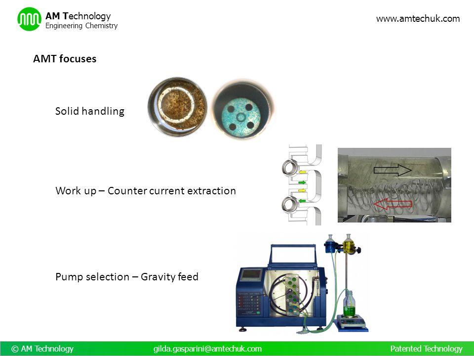 © AM Technology gilda.gasparini@amtechuk.com Patented Technology www.amtechuk.com AM Technology Engineering Chemistry AMT focuses Solid handling Work