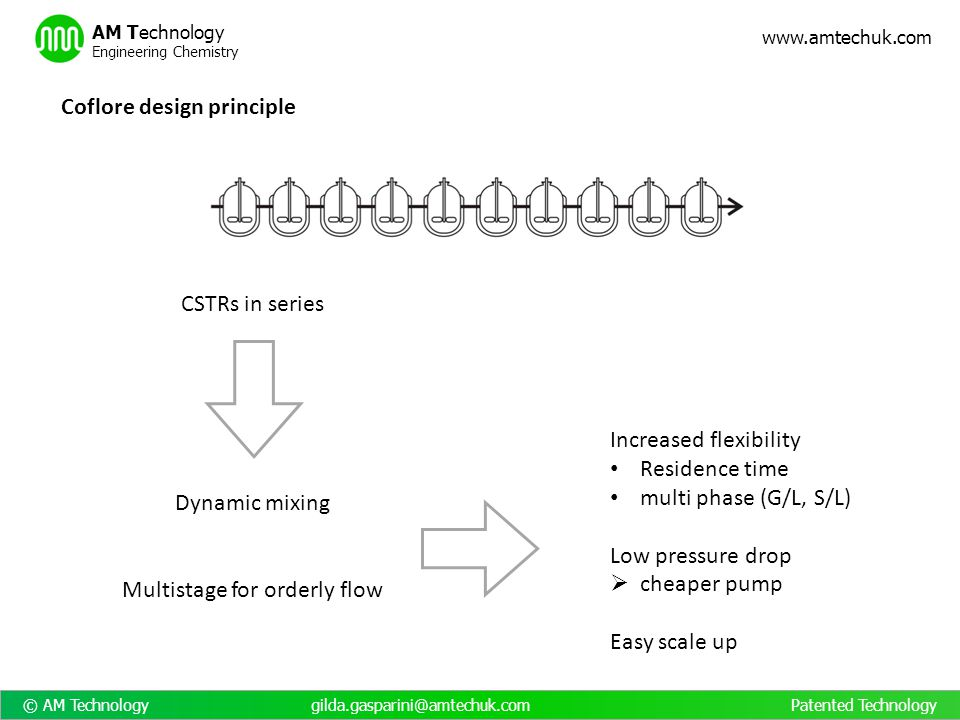 © AM Technology gilda.gasparini@amtechuk.com Patented Technology www.amtechuk.com AM Technology Engineering Chemistry High capital/maintenance cost of mechanical seals Single mechanical seals leak product out Double mechanical seals leak product in High axial mixing Long (multi impeller shafts) shafts create stability problems Centrifugal separation problems (two phase mixtures) Baffles are difficult to design and install Designing dynamically mixed flow reactors Conventional rotating stirrers are poorly suited to flow reactors