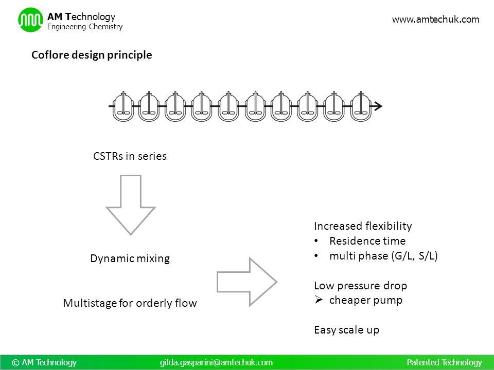 © AM Technology gilda.gasparini@amtechuk.com Patented Technology www.amtechuk.com AM Technology Engineering Chemistry Coflore design principle CSTRs i