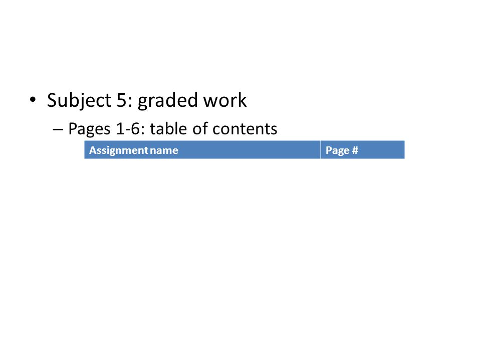 Subject 5: graded work – Pages 1-6: table of contents Assignment namePage #