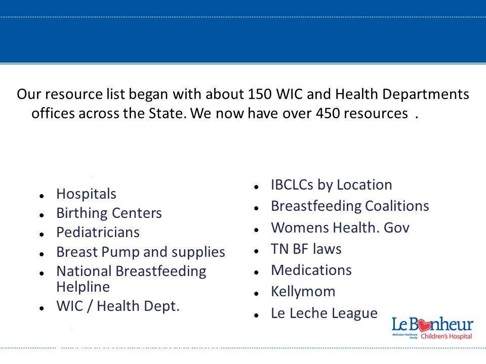 Hospitals Bi Centers Pediatricians Hospitals Birthing Centers Pediatricians Breast Pump and supplies National Breastfeeding Helpline WIC / Health Dept.