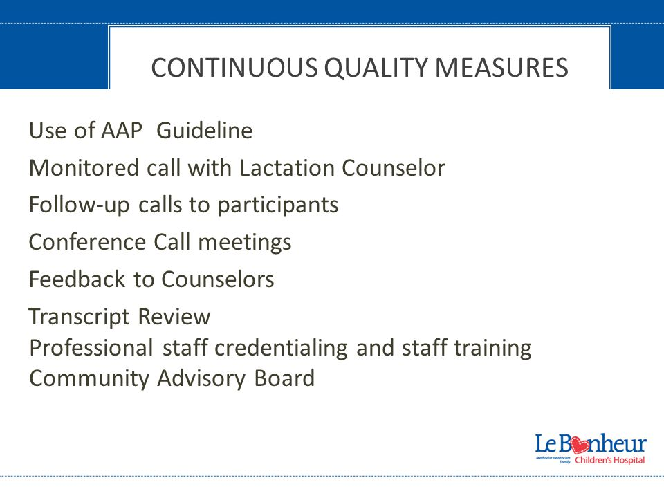 CONTINUOUS QUALITY MEASURES Use of AAP Guideline Monitored call with Lactation Counselor Follow-up calls to participants Conference Call meetings Feed