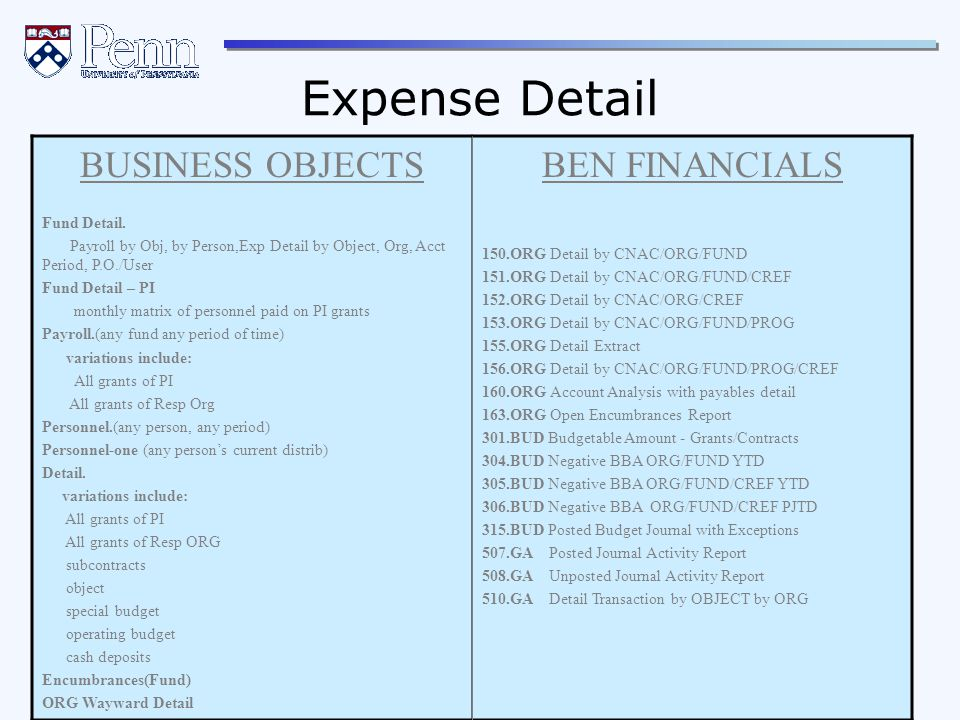 The Office of Research Services The Office of Research Support Services 50 REVISED April, 2012 Expense Detail BUSINESS OBJECTS Fund Detail.