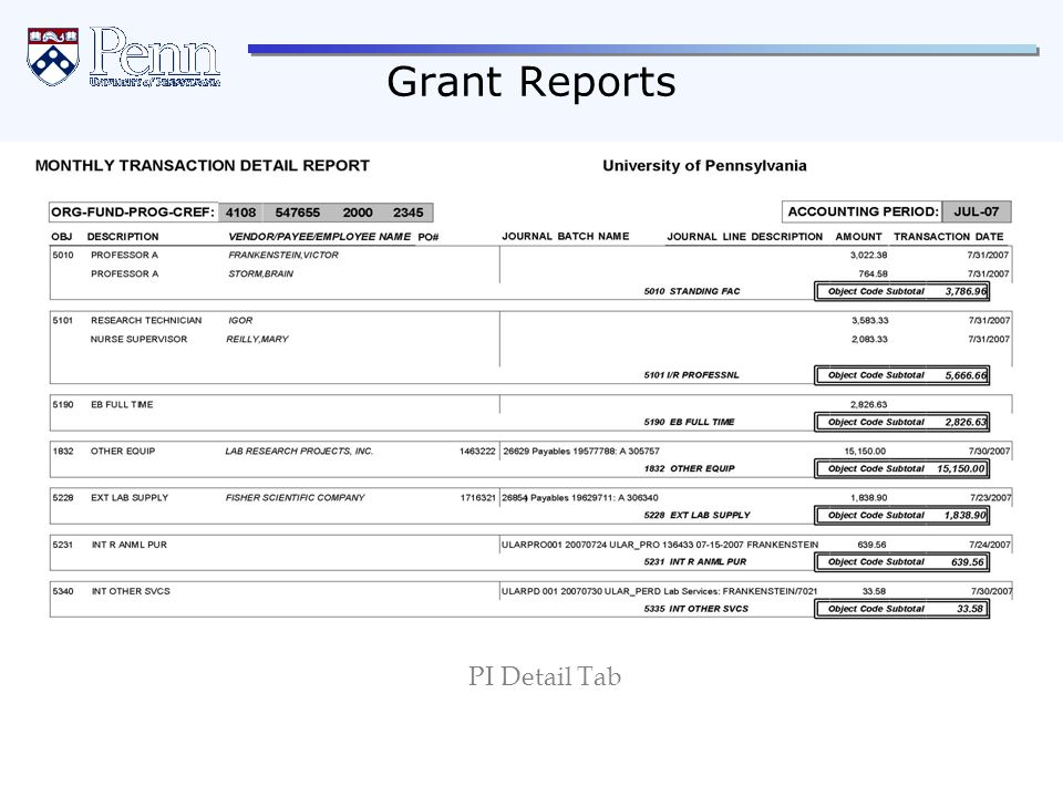 The Office of Research Services The Office of Research Support Services 58 REVISED April, 2012 Grant Reports PI Detail Tab