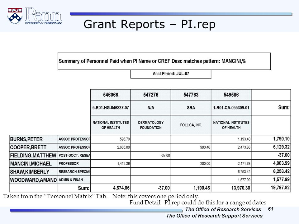 The Office of Research Services The Office of Research Support Services 61 REVISED April, 2012 Grant Reports – PI.rep Taken from the Personnel Matrix Tab.